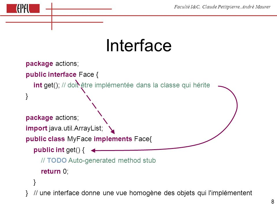 Faculté I&C, Claude Petitpierre, André Maurer 8 Interface package actions; public interface Face { int get(); // doit être implémentée dans la classe qui hérite } package actions; import java.util.ArrayList; public class MyFace implements Face{ public int get() { // TODO Auto-generated method stub return 0; } } // une interface donne une vue homogène des objets qui l implémentent