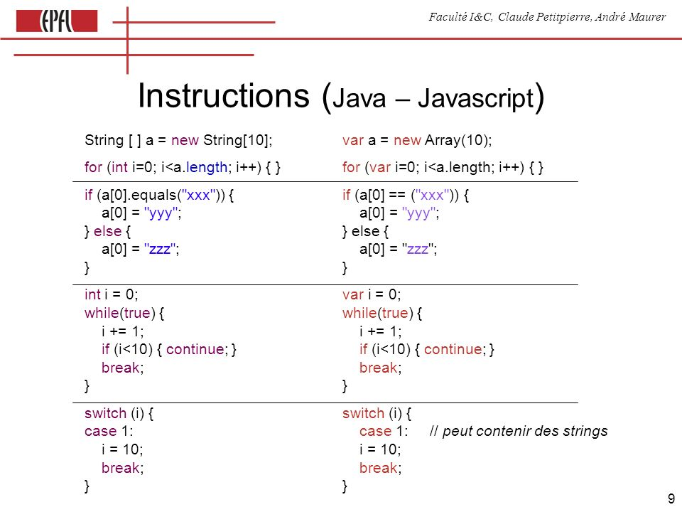 Faculté I&C, Claude Petitpierre, André Maurer 10 String ( Java – Javascript ) var s = abcd s.charAt(1) s.indexOf( bc ) s.substring(2, s.length) s.lastIndexOf( b ) var s1 = s.replace( b , X ) alert(s1) String s = abcd ; s.charAt(1); s.indexOf( bc ); s.substring(2, s.length()); s.lastIndexOf( b ); String s1 = s.replace( b , X ); System.out.println(s1);