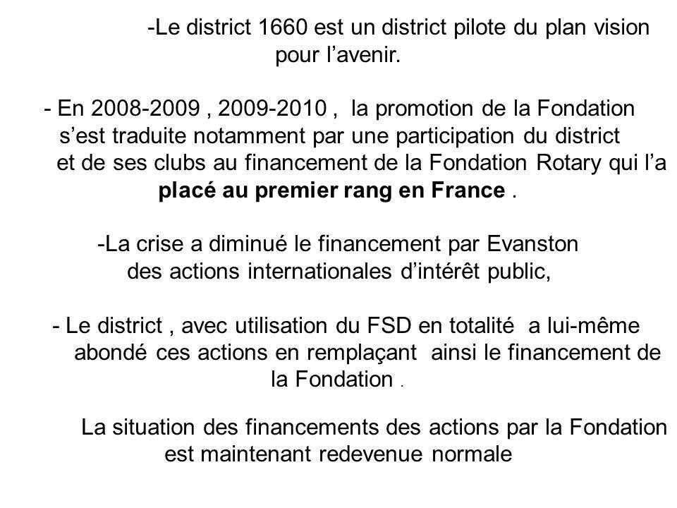 -Le district 1660 est un district pilote du plan vision pour lavenir. - En 2008-2009, 2009-2010, la promotion de la Fondation sest traduite notamment