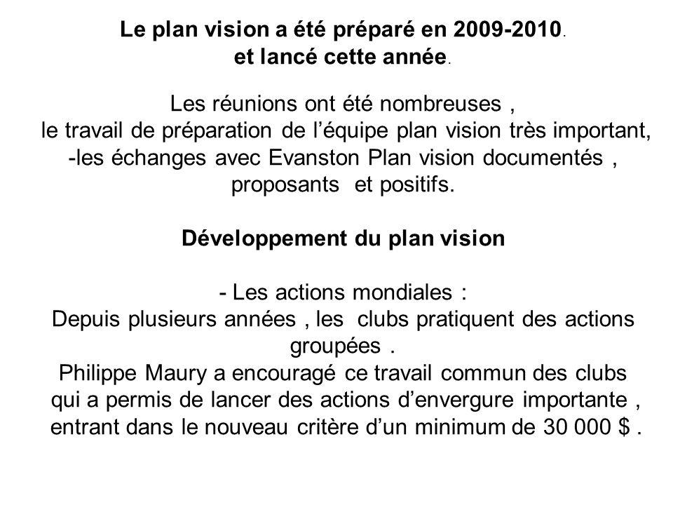 Le plan vision a été préparé en 2009-2010. et lancé cette année. Les réunions ont été nombreuses, le travail de préparation de léquipe plan vision trè