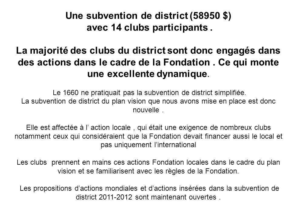Une subvention de district (58950 $) avec 14 clubs participants. La majorité des clubs du district sont donc engagés dans des actions dans le cadre de
