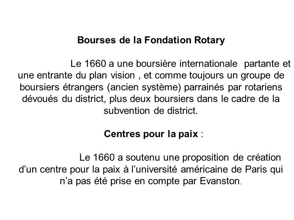Bourses de la Fondation Rotary Le 1660 a une boursière internationale partante et une entrante du plan vision, et comme toujours un groupe de boursier