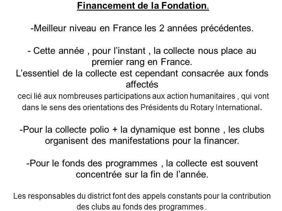 Financement de la Fondation. -Meilleur niveau en France les 2 années précédentes. - Cette année, pour linstant, la collecte nous place au premier rang