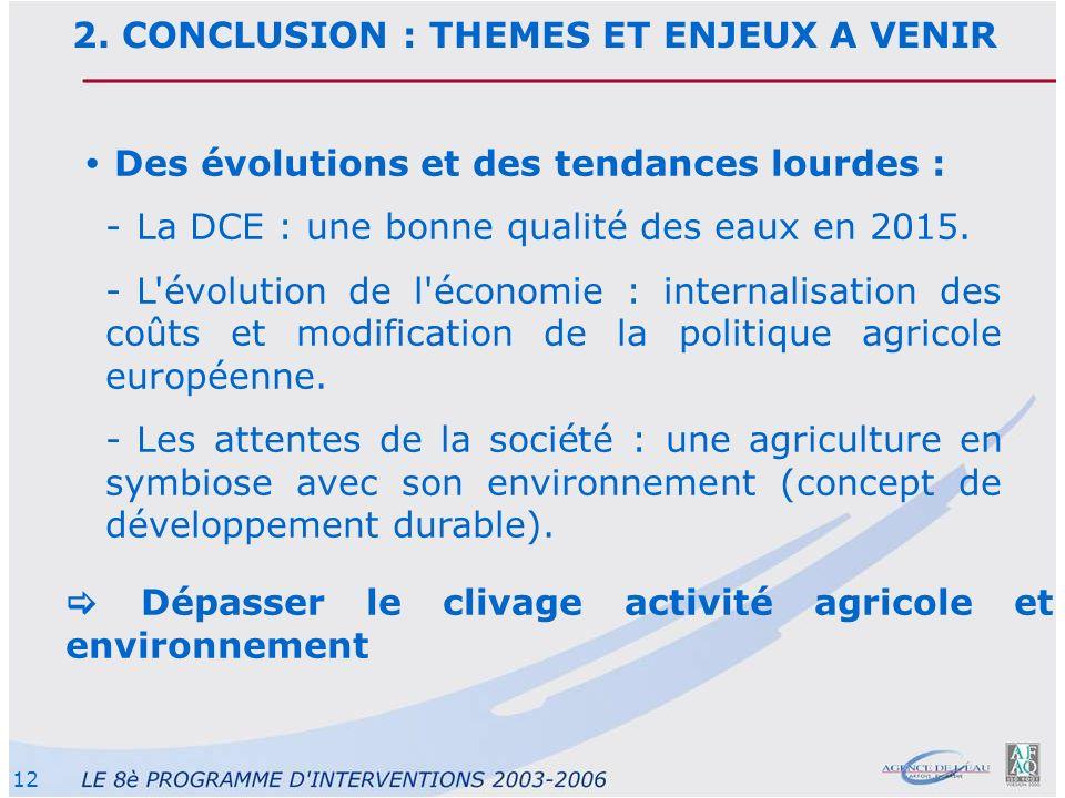 12 2. CONCLUSION : THEMES ET ENJEUX A VENIR Des évolutions et des tendances lourdes : -La DCE : une bonne qualité des eaux en 2015. -L'évolution de l'