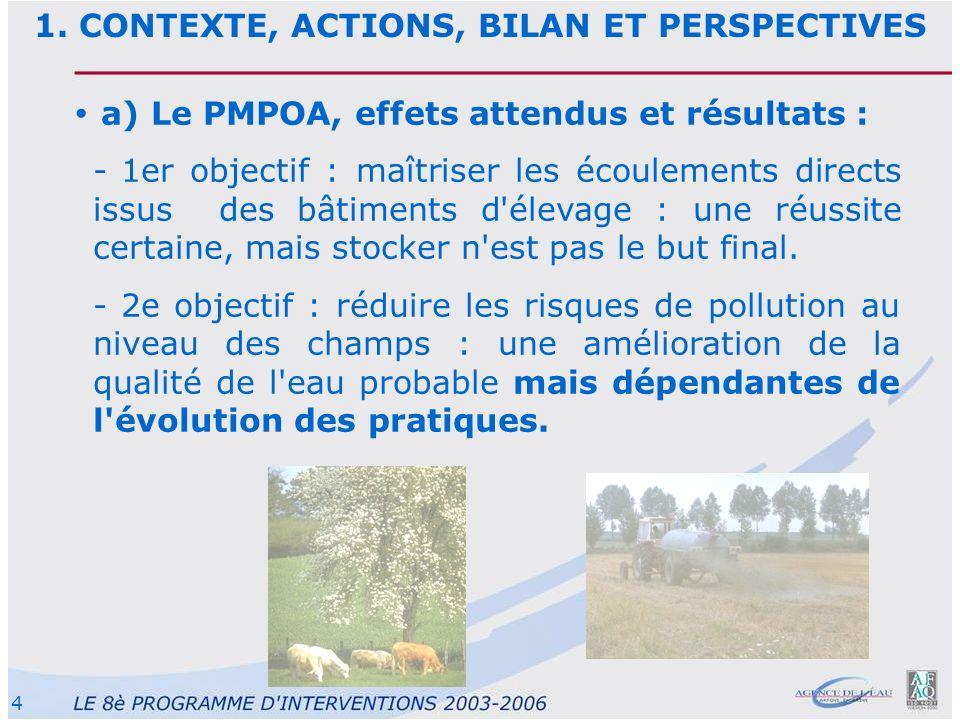 4 a) Le PMPOA, effets attendus et résultats : -1er objectif : maîtriser les écoulements directs issus des bâtiments d'élevage : une réussite certaine,