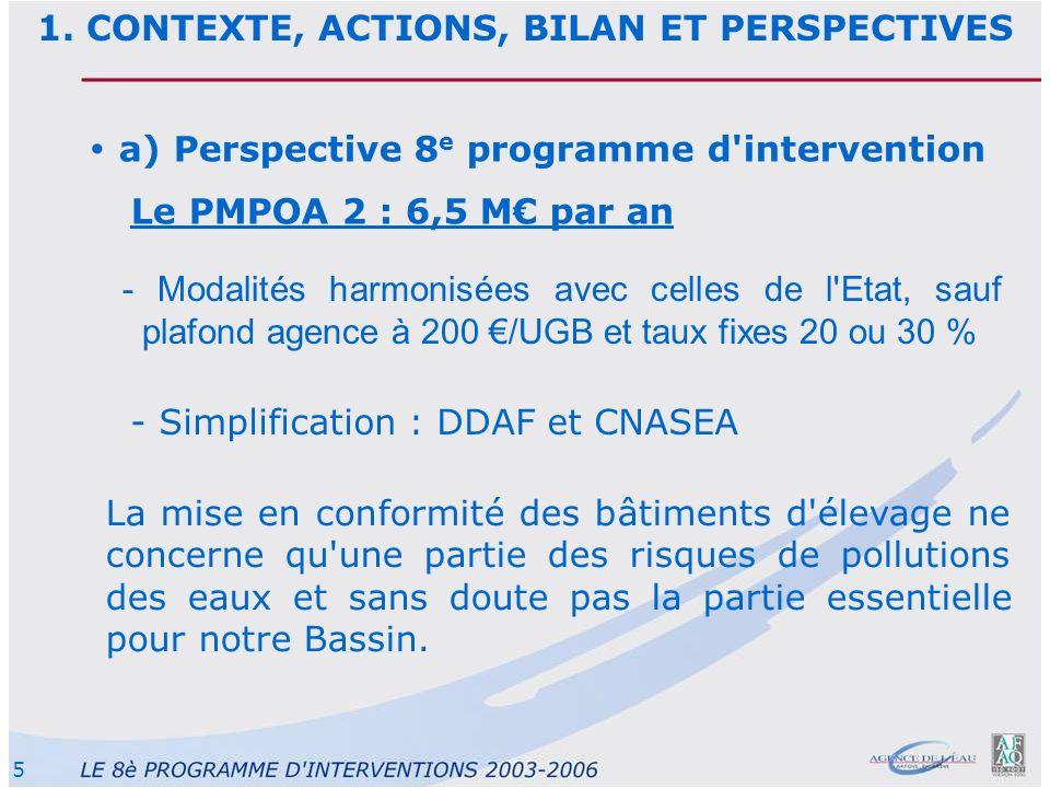 5 a) Perspective 8 e programme d'intervention Le PMPOA 2 : 6,5 M par an - Modalités harmonisées avec celles de l'Etat, sauf plafond agence à 200 /UGB