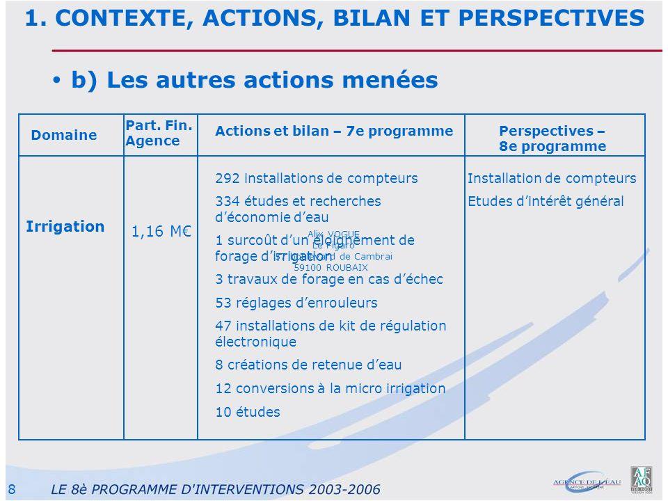 8 b) Les autres actions menées Domaine Part. Fin. Agence Actions et bilan – 7e programmePerspectives – 8e programme 1,16 M Irrigation Installation de