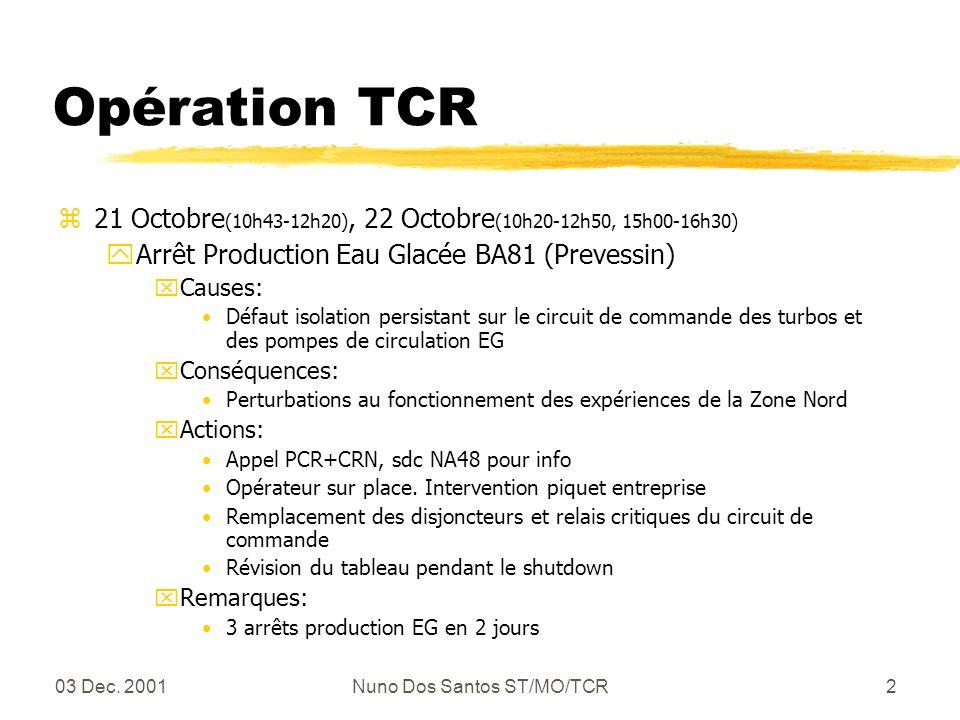 03 Dec. 2001Nuno Dos Santos ST/MO/TCR2 Opération TCR z21 Octobre (10h43-12h20), 22 Octobre (10h20-12h50, 15h00-16h30) yArrêt Production Eau Glacée BA8