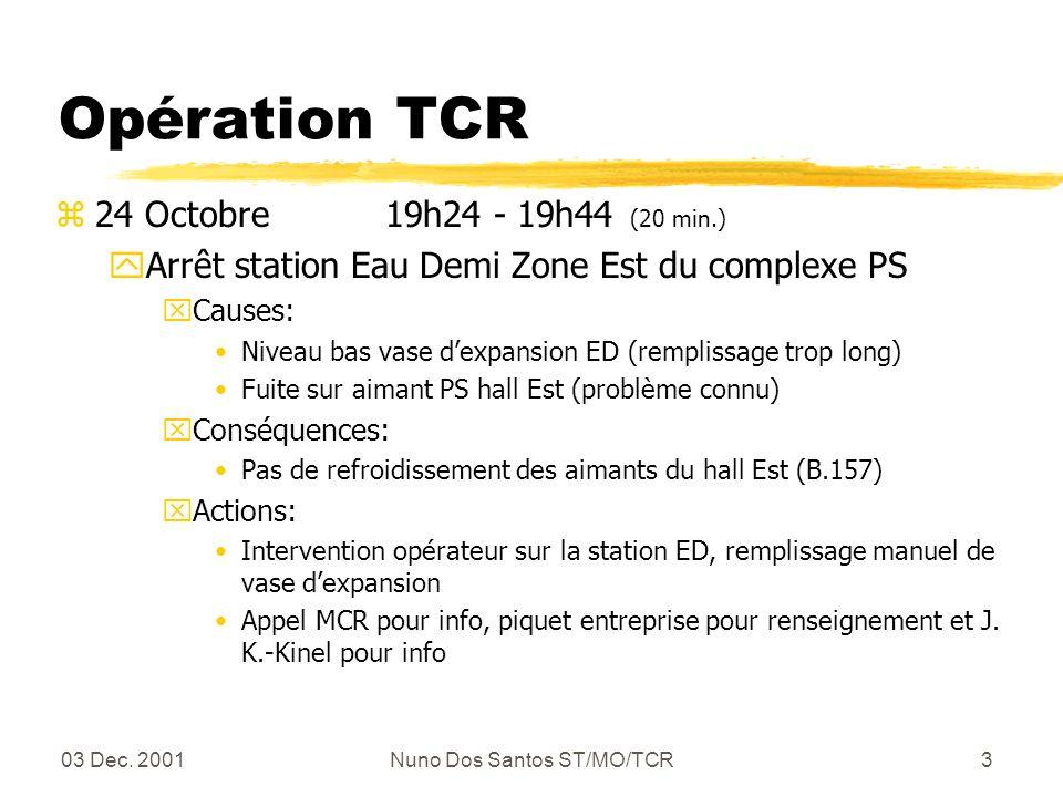 03 Dec. 2001Nuno Dos Santos ST/MO/TCR3 Opération TCR z24 Octobre 19h24 - 19h44 (20 min.) yArrêt station Eau Demi Zone Est du complexe PS xCauses: Nive