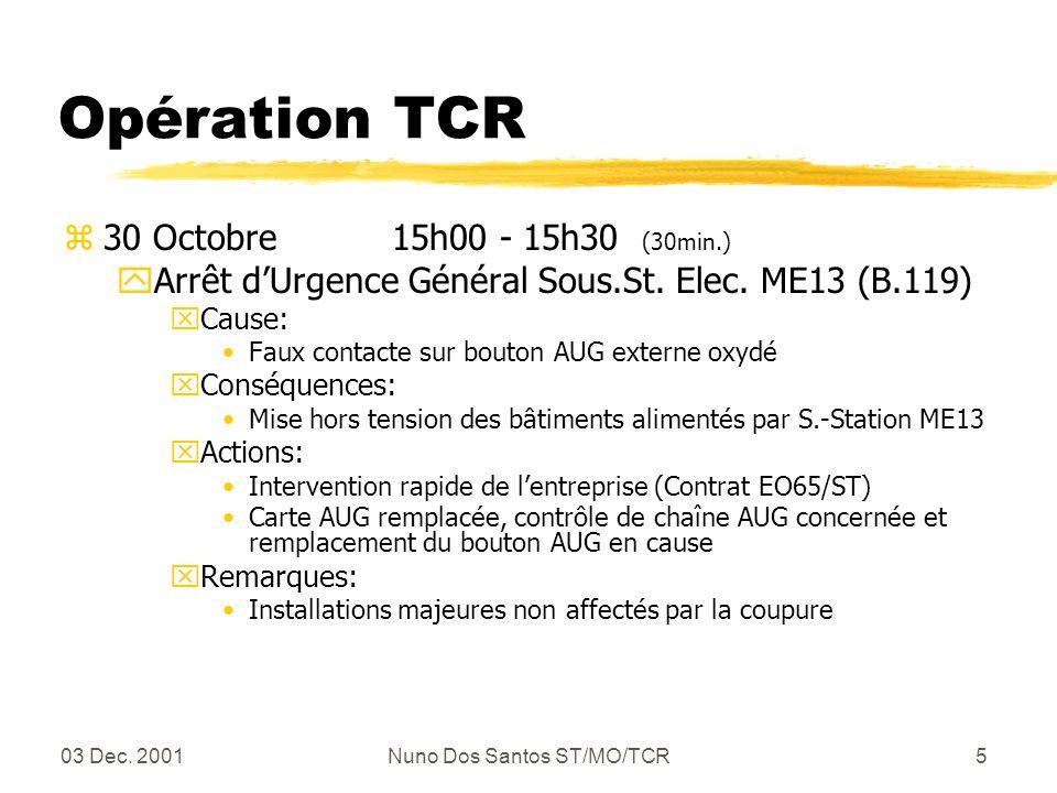 03 Dec. 2001Nuno Dos Santos ST/MO/TCR5 Opération TCR z30 Octobre 15h00 - 15h30 (30min.) yArrêt dUrgence Général Sous.St. Elec. ME13 (B.119) xCause: Fa