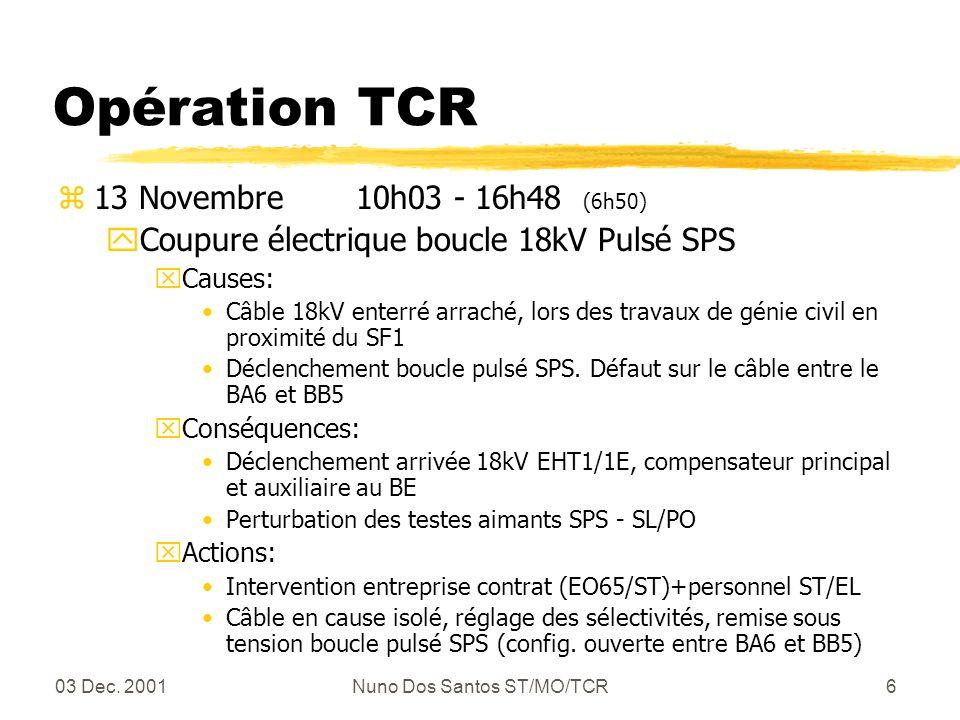 03 Dec. 2001Nuno Dos Santos ST/MO/TCR6 Opération TCR z13 Novembre 10h03 - 16h48 (6h50) yCoupure électrique boucle 18kV Pulsé SPS xCauses: Câble 18kV e