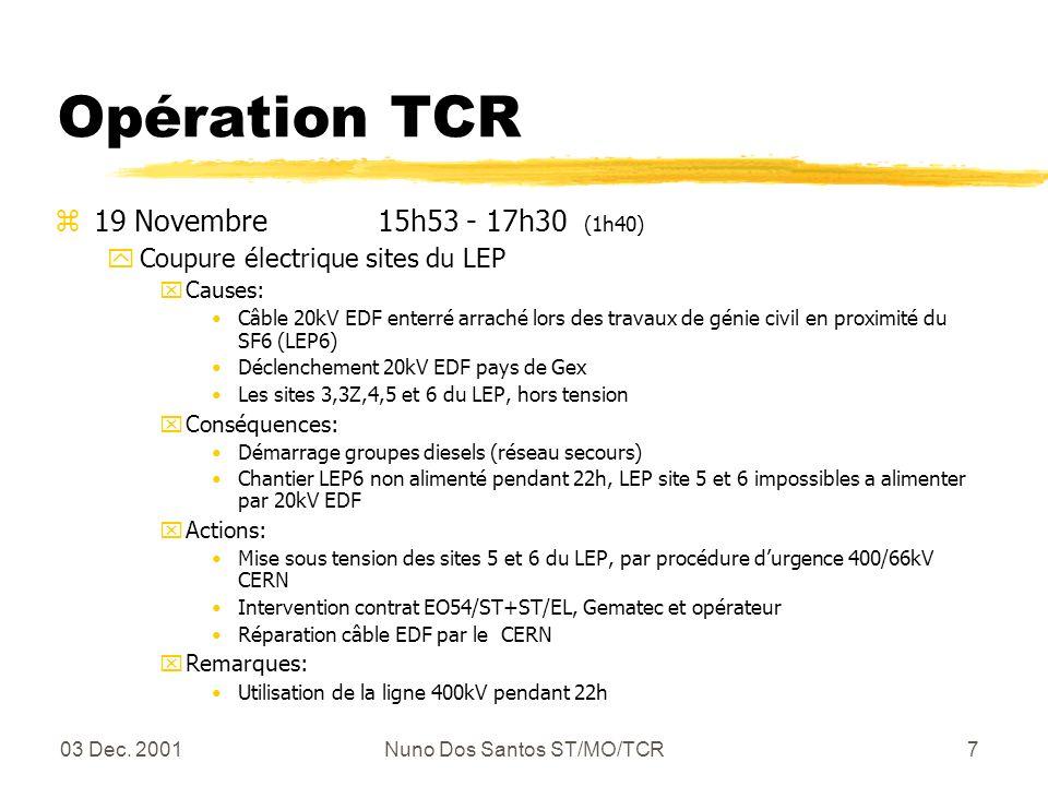 03 Dec. 2001Nuno Dos Santos ST/MO/TCR7 Opération TCR z19 Novembre 15h53 - 17h30 (1h40) yCoupure électrique sites du LEP xCauses: Câble 20kV EDF enterr