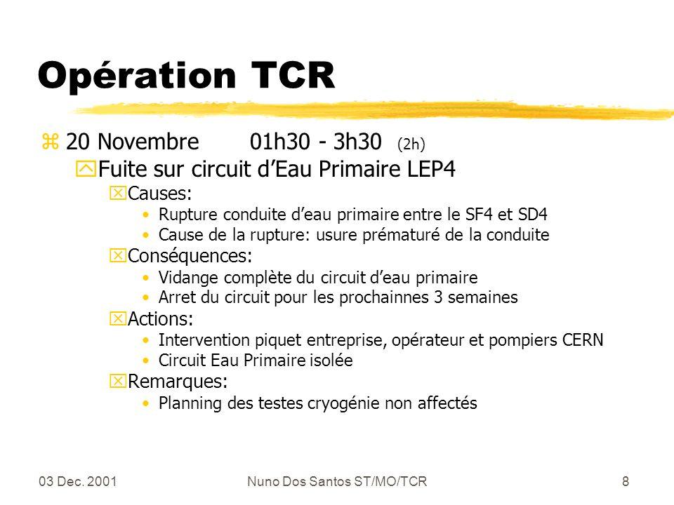 03 Dec. 2001Nuno Dos Santos ST/MO/TCR8 Opération TCR z20 Novembre 01h30 - 3h30 (2h) yFuite sur circuit dEau Primaire LEP4 xCauses: Rupture conduite de