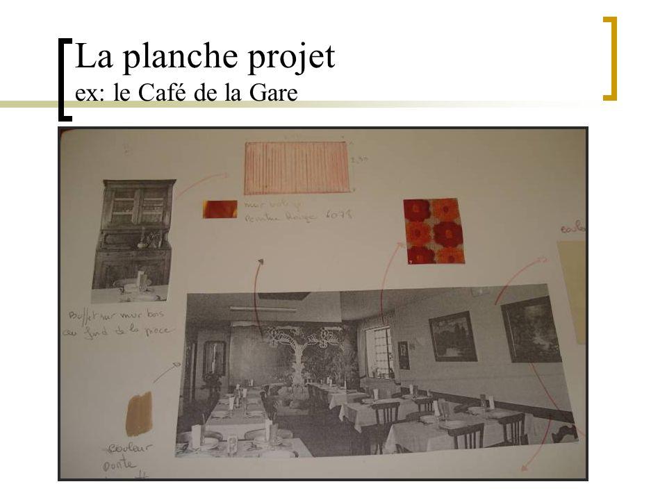La planche projet ex: le Café de la Gare