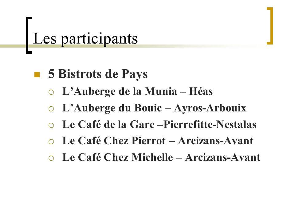 Les participants 5 Bistrots de Pays LAuberge de la Munia – Héas LAuberge du Bouic – Ayros-Arbouix Le Café de la Gare –Pierrefitte-Nestalas Le Café Che
