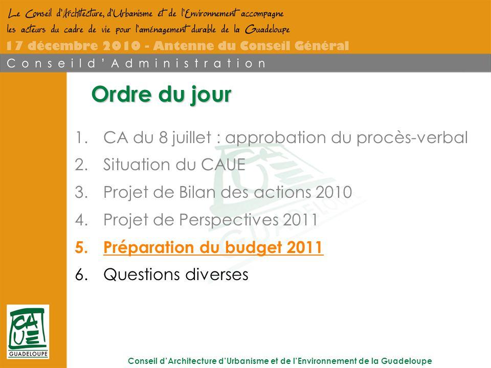 Conseil dArchitecture dUrbanisme et de lEnvironnement de la Guadeloupe Ordre du jour 1.CA du 8 juillet : approbation du procès-verbal 2.Situation du CAUE 3.Projet de Bilan des actions 2010 4.Projet de Perspectives 2011 5.