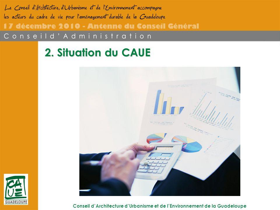 Conseil dArchitecture dUrbanisme et de lEnvironnement de la Guadeloupe 2. Situation du CAUE