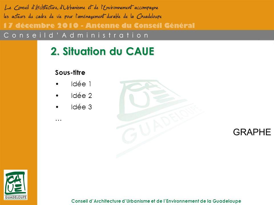 Conseil dArchitecture dUrbanisme et de lEnvironnement de la Guadeloupe 2.
