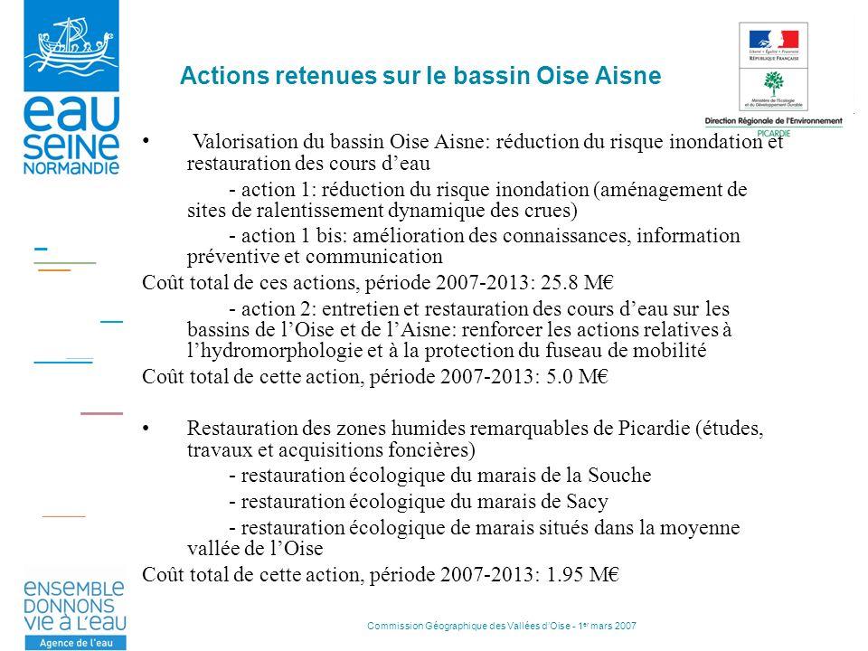 Commission Géographique des Vallées dOise - 1 er mars 2007 CPER Picardie Plan Oise - Aisne Restauration de la qualité des bassins versants de lOise et de lAisne Objectif opérationnel Il sagit, en complément du plan interrégional Seine, de restaurer la qualité de la ressource en eau et des milieux aquatiques des bassins versants de lOise et de lAisne, en utilisant des leviers ciblés.