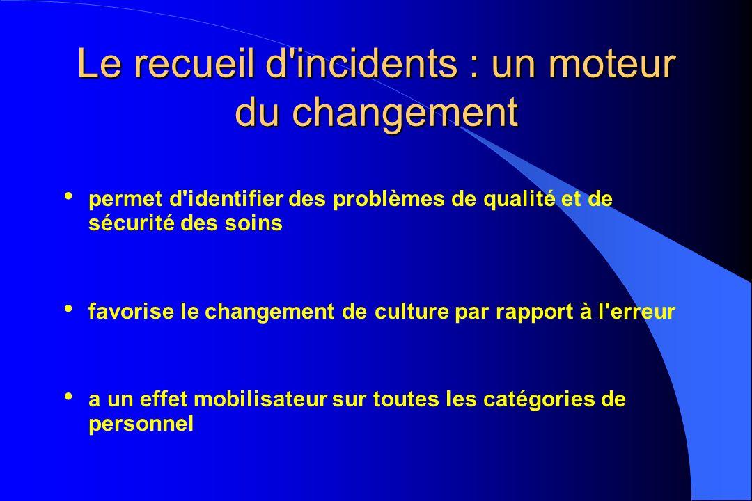 Le recueil d'incidents : un moteur du changement permet d'identifier des problèmes de qualité et de sécurité des soins favorise le changement de cultu