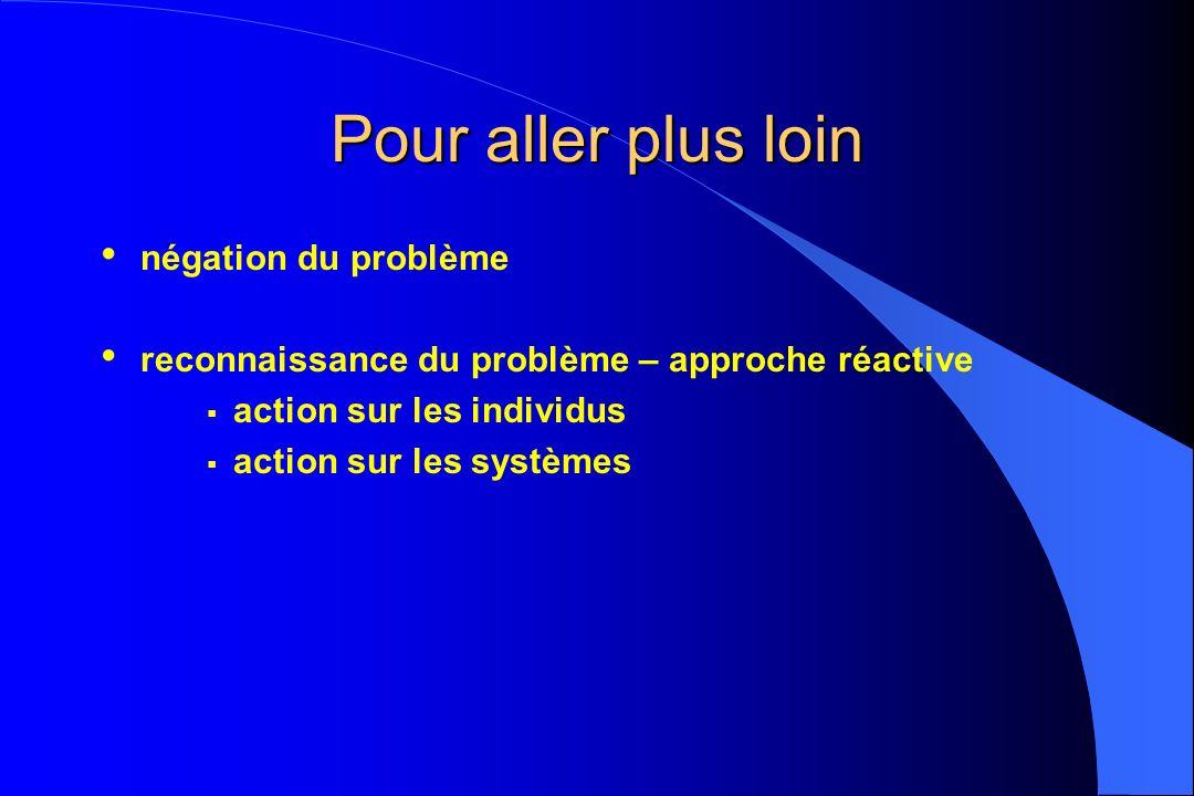 Pour aller plus loin négation du problème reconnaissance du problème – approche réactive action sur les individus action sur les systèmes