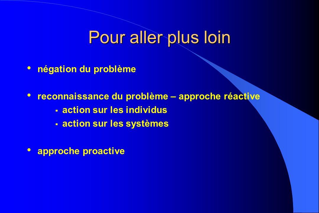Pour aller plus loin négation du problème reconnaissance du problème – approche réactive action sur les individus action sur les systèmes approche pro