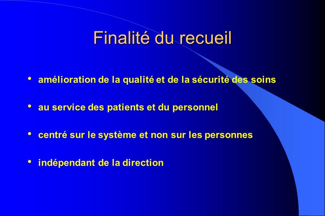 Finalité du recueil amélioration de la qualité et de la sécurité des soins au service des patients et du personnel centré sur le système et non sur le