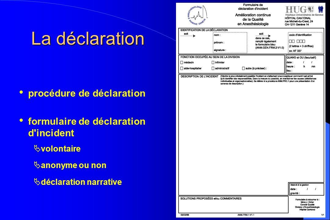 La déclaration procédure de déclaration formulaire de déclaration d'incident volontaire anonyme ou non déclaration narrative