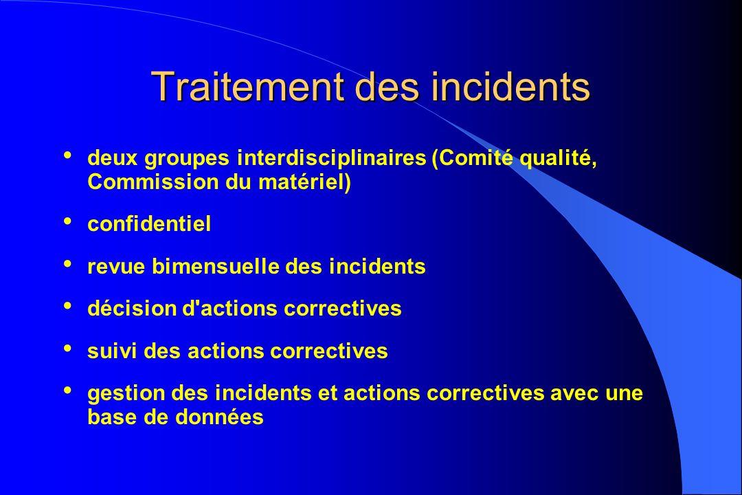 Traitement des incidents deux groupes interdisciplinaires (Comité qualité, Commission du matériel) confidentiel revue bimensuelle des incidents décisi