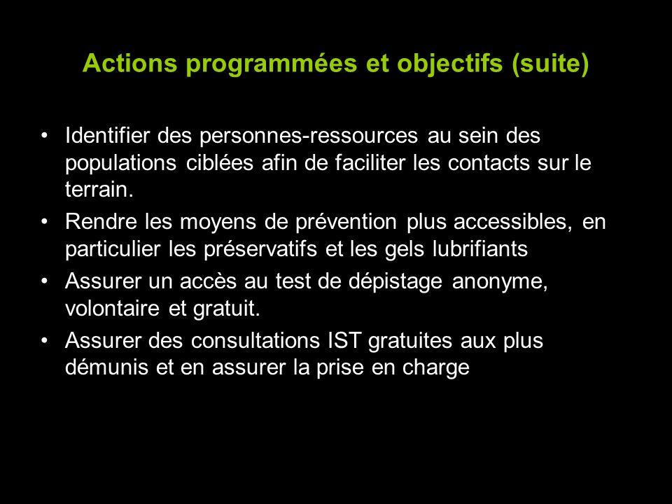 Actions programmées et objectifs (suite) Identifier des personnes-ressources au sein des populations ciblées afin de faciliter les contacts sur le ter
