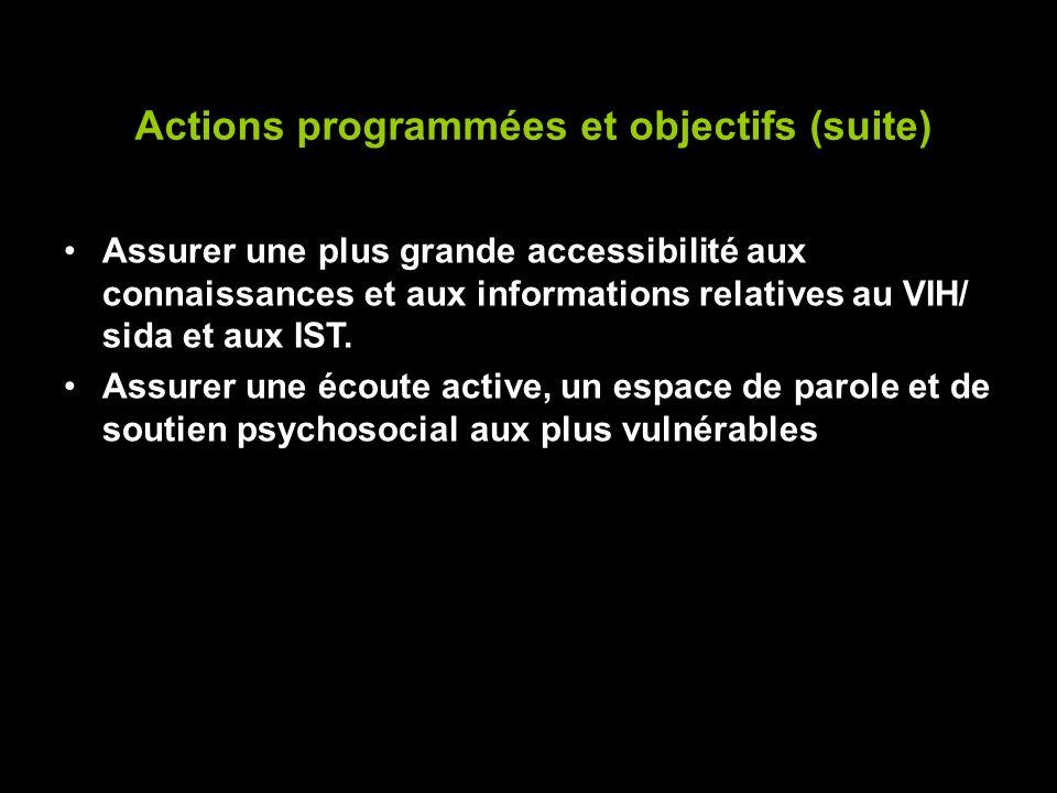Actions programmées et objectifs (suite) Assurer une plus grande accessibilité aux connaissances et aux informations relatives au VIH/ sida et aux IST