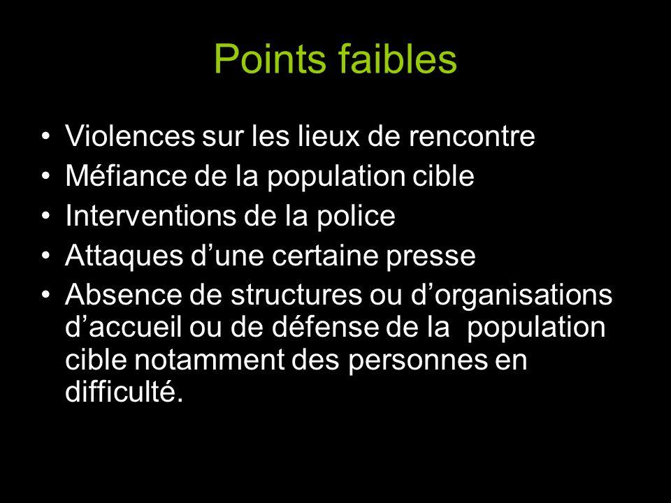Points faibles Violences sur les lieux de rencontre Méfiance de la population cible Interventions de la police Attaques dune certaine presse Absence d