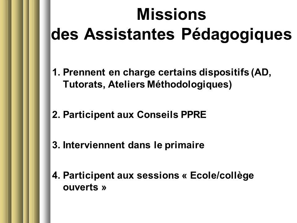 Missions des Assistantes Pédagogiques 1. Prennent en charge certains dispositifs (AD, Tutorats, Ateliers Méthodologiques) 2. Participent aux Conseils