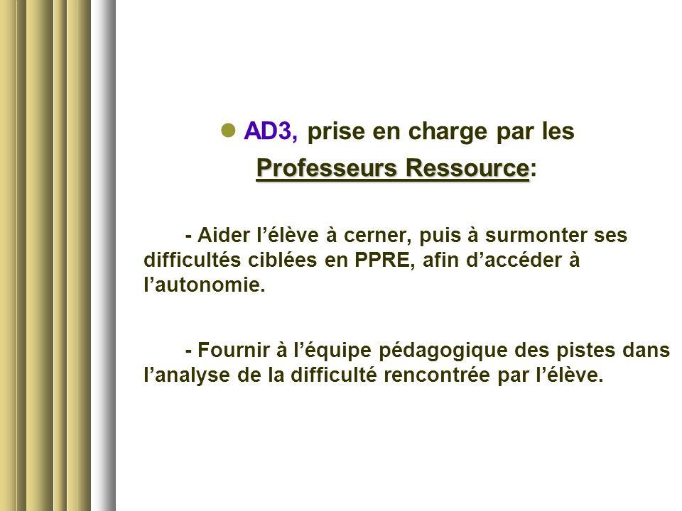 AD3, prise en charge par les Professeurs Ressource Professeurs Ressource: - Aider lélève à cerner, puis à surmonter ses difficultés ciblées en PPRE, afin daccéder à lautonomie.