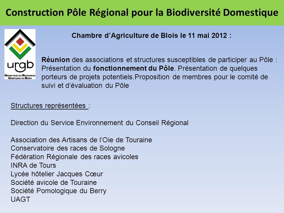 Construction Pôle Régional pour la Biodiversité Domestique Réunion des associations et structures susceptibles de participer au Pôle : Présentation du fonctionnement du Pôle.