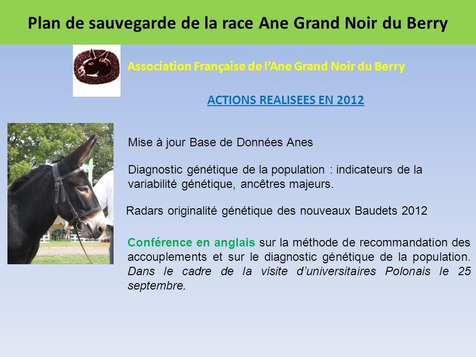 ACTIONS REALISEES EN 2012 Association Française de lAne Grand Noir du Berry Plan de sauvegarde de la race Ane Grand Noir du Berry Conférence en anglais sur la méthode de recommandation des accouplements et sur le diagnostic génétique de la population.