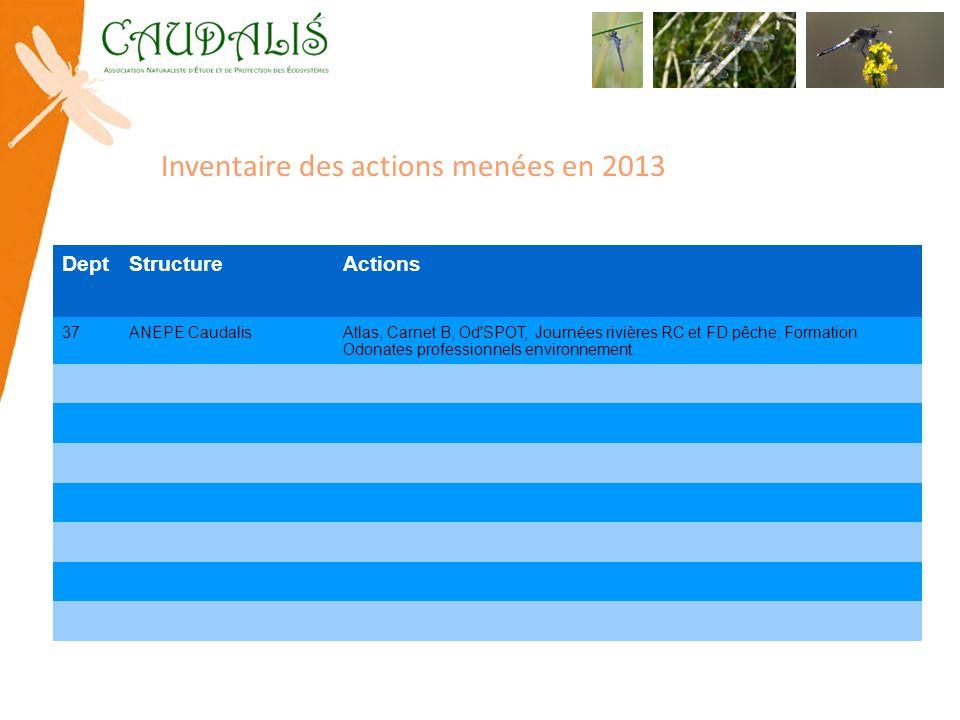 Inventaire des actions menées en 2013 DeptStructureActions 37ANEPE CaudalisAtlas, Carnet B, Od'SPOT, Journées rivières RC et FD pêche, Formation Odona