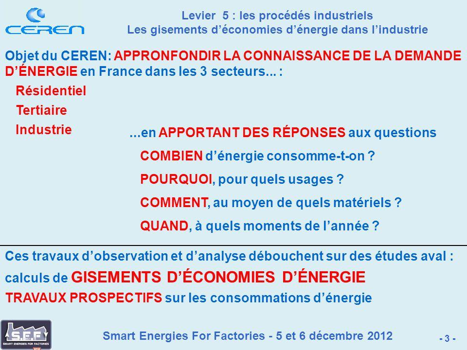 Smart Energies For Factories - 5 et 6 décembre 2012 Levier 5 : les procédés industriels Les gisements déconomies dénergie dans lindustrie - 3 - Objet du CEREN: APPRONFONDIR LA CONNAISSANCE DE LA DEMANDE DÉNERGIE en France dans les 3 secteurs...