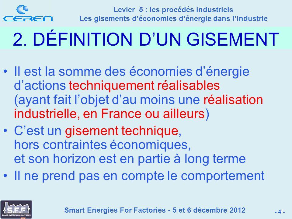 Smart Energies For Factories - 5 et 6 décembre 2012 Levier 5 : les procédés industriels Les gisements déconomies dénergie dans lindustrie - 4 - 4 2.