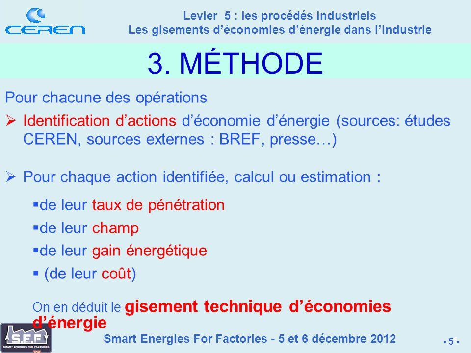 Smart Energies For Factories - 5 et 6 décembre 2012 Levier 5 : les procédés industriels Les gisements déconomies dénergie dans lindustrie - 16 - CONCLUSIONS Les gisements techniques déconomie sont diversifiés par leur champ (usages de lénergie) par les actions mises en œuvre par leur rentabilité par leur caractère ± novateur etc...