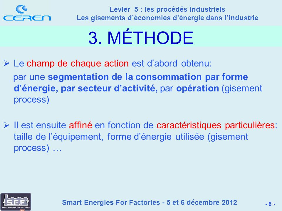 Smart Energies For Factories - 5 et 6 décembre 2012 Levier 5 : les procédés industriels Les gisements déconomies dénergie dans lindustrie - 6 - 6 3.