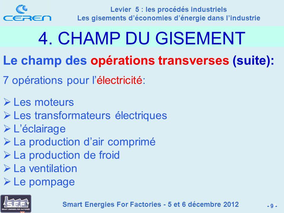 Smart Energies For Factories - 5 et 6 décembre 2012 Levier 5 : les procédés industriels Les gisements déconomies dénergie dans lindustrie - 9 - 9 4.
