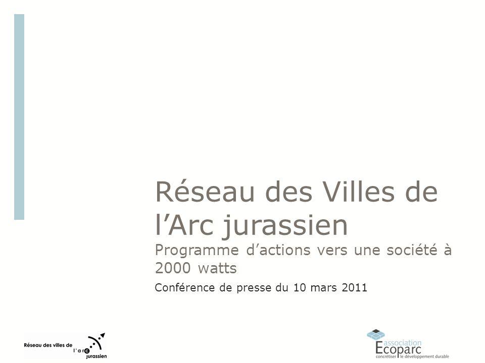 Réseau des Villes de lArc jurassien Programme dactions vers une société à 2000 watts Conférence de presse du 10 mars 2011