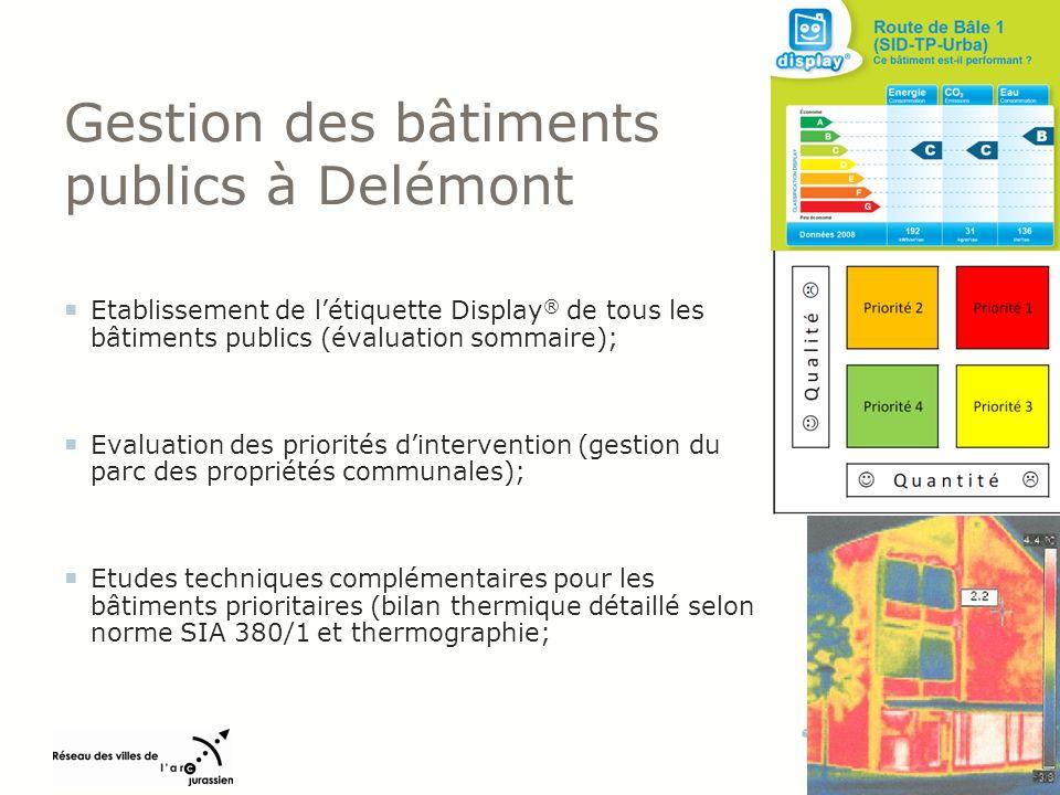 Gestion des bâtiments publics à Delémont Etablissement de létiquette Display ® de tous les bâtiments publics (évaluation sommaire); Evaluation des pri