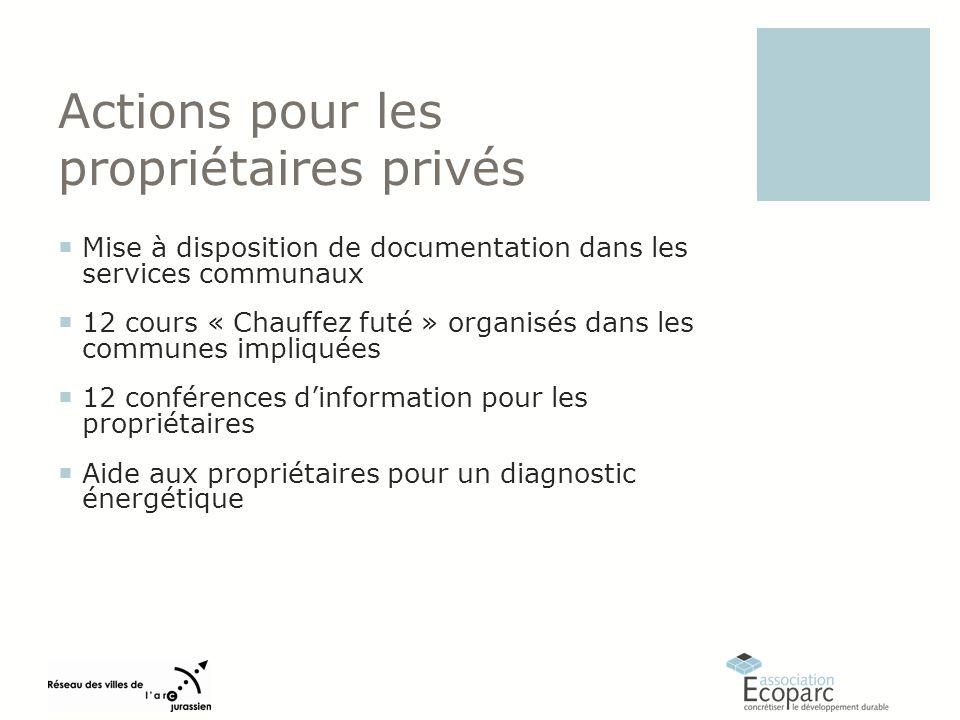 Actions pour les propriétaires privés Mise à disposition de documentation dans les services communaux 12 cours « Chauffez futé » organisés dans les co