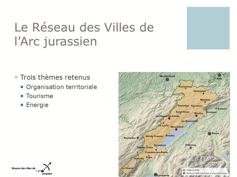 Le Réseau des Villes de lArc jurassien Trois thèmes retenus Organisation territoriale Tourisme Energie