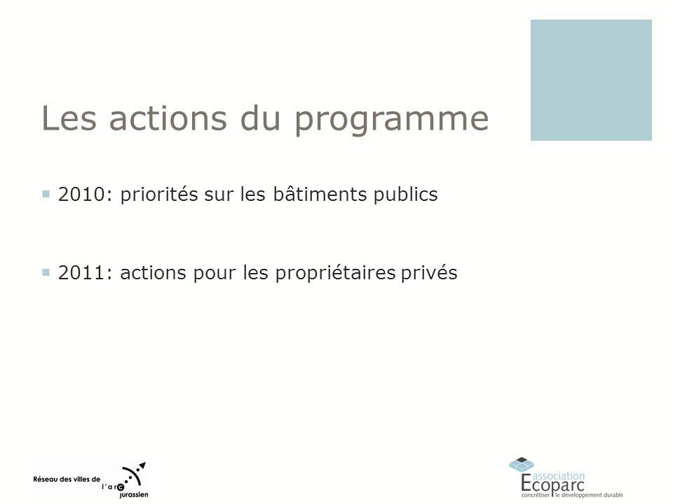 Les actions du programme 2010: priorités sur les bâtiments publics 2011: actions pour les propriétaires privés