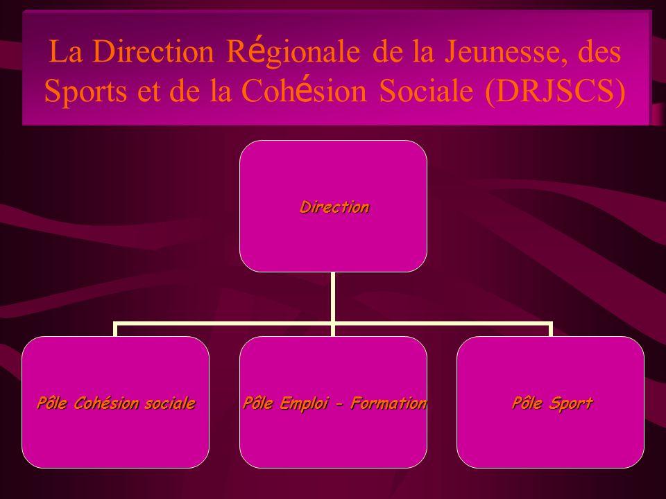 La Direction R é gionale de la Jeunesse, des Sports et de la Coh é sion Sociale (DRJSCS)Direction Pôle Cohésion sociale Pôle Emploi - Formation Pôle Sport
