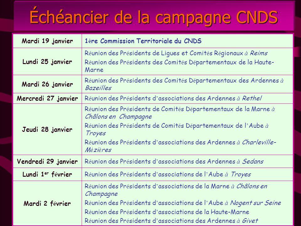 Échéancier de la campagne CNDS Mardi 19 janvier1 è re Commission Territoriale du CNDS Lundi 25 janvier R é union des Pr é sidents de Ligues et Comit é