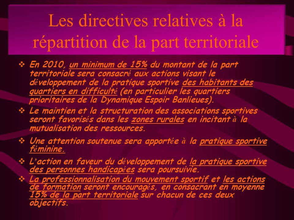 Les directives relatives à la répartition de la part territoriale En 2010, un minimum de 15% du montant de la part territoriale sera consacr é aux act